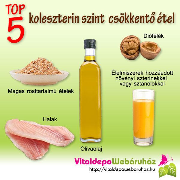 TOP 5 koleszterin csökkentő étel