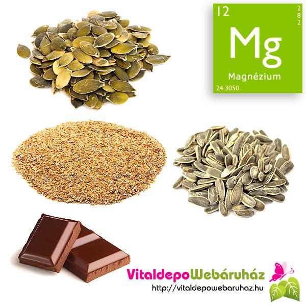 Magnézium, a D-vitamin katalizátora